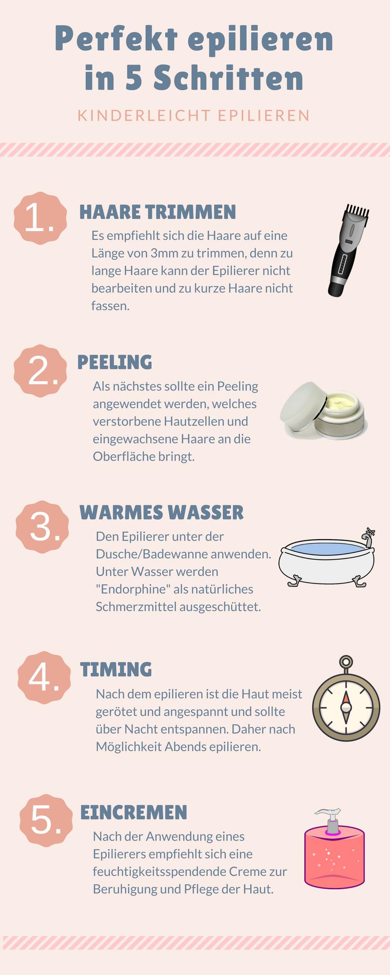 epilierer-infografik